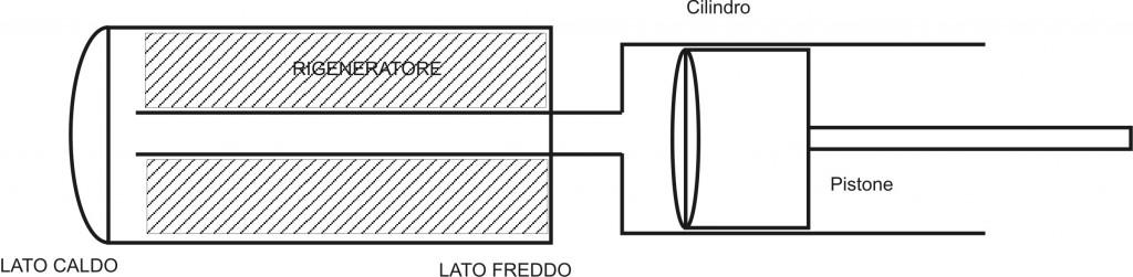 Stirling a singolo pistone